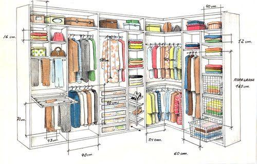 Планирование шкафа для своих потребностей